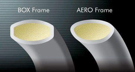 bad-tech-AERO-BOX-Frame